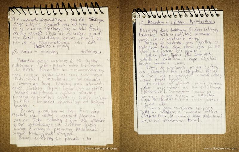 birma informacje praktyczne diary