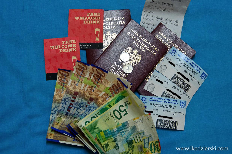 izrael pieniądze izrael informacje praktyczne